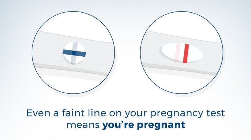 Meaning Of Faint Line On A Pregnancy Test Clearblue